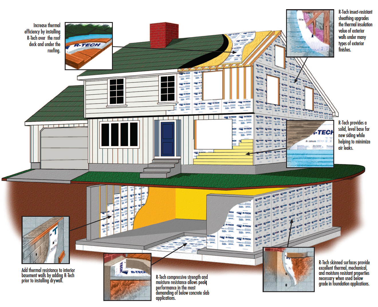Rigid Insulation Types Home Insulation Solutions Insulfoam
