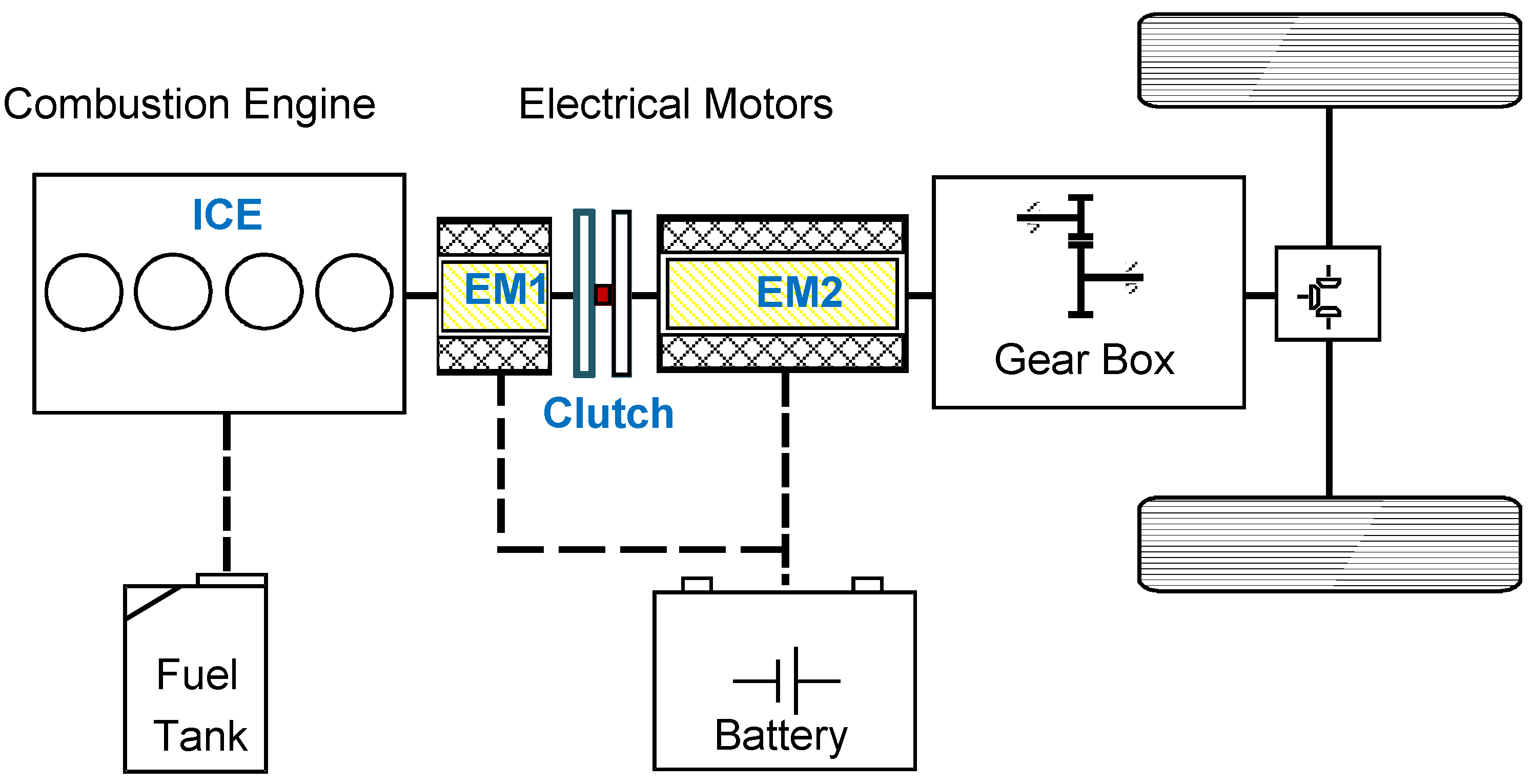 For Electric And Hybrid Vehicles Modeling And Control Strategy For Hybrid Electrical Vehicle