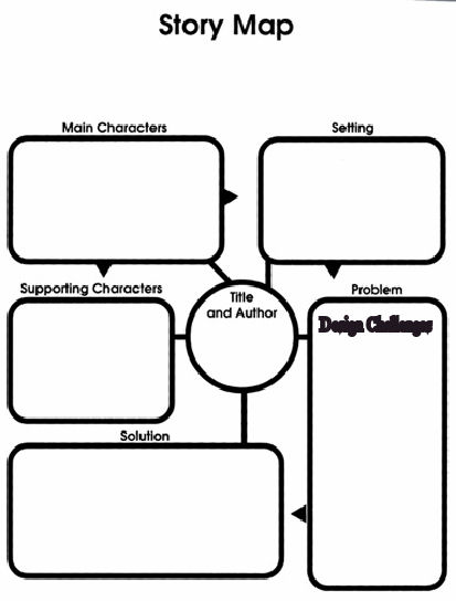 process flow diagram use in spanish