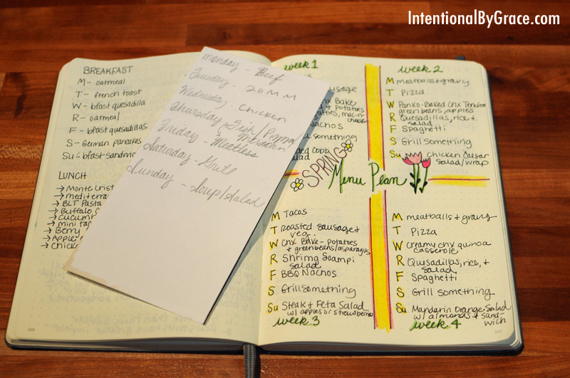 Healthy Seasonal Menu Plan for Spring - Intentional By Grace
