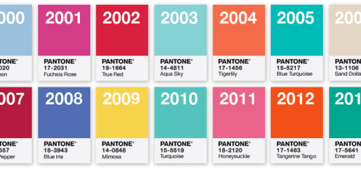 Pantone  Color of the Year Swatches 2000-2013