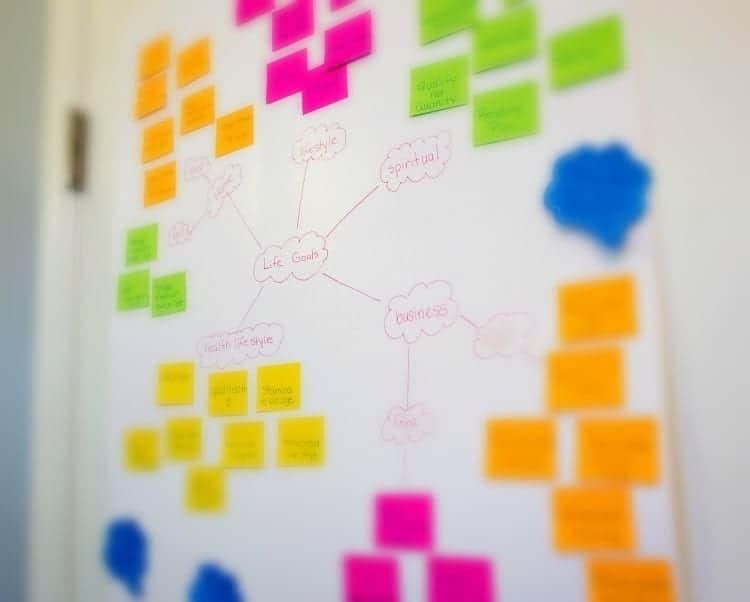 Make a life goals story board