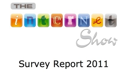internetshow survey logo