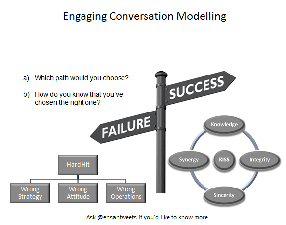 Online and Social Media Conversations