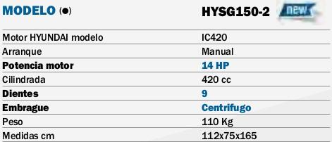 características técnicas toconadoras gasolina Hyundai HYSG150-2