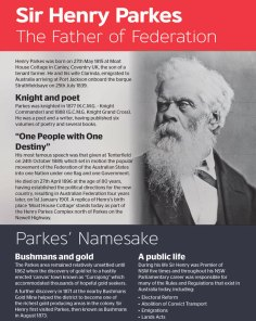 Parkes Shire Heritage Trail Interpretive Plan