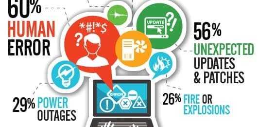 2017 Disaster Recovery Statistics that Businesses Must Take Seriously