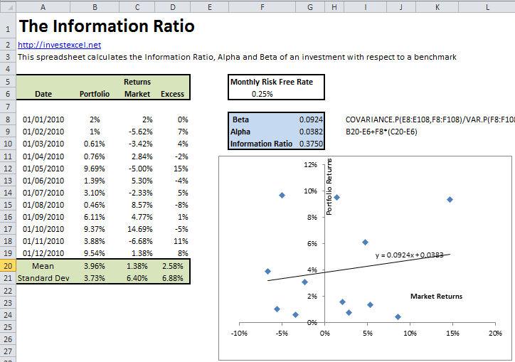how to calculate ratios in excel