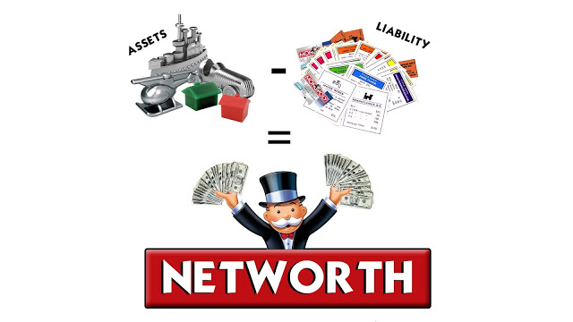 Glad that Net Worth is Holding On \u2013 Invest For Yourself