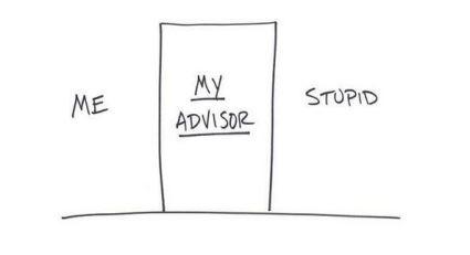 Value of a Financial Advisor