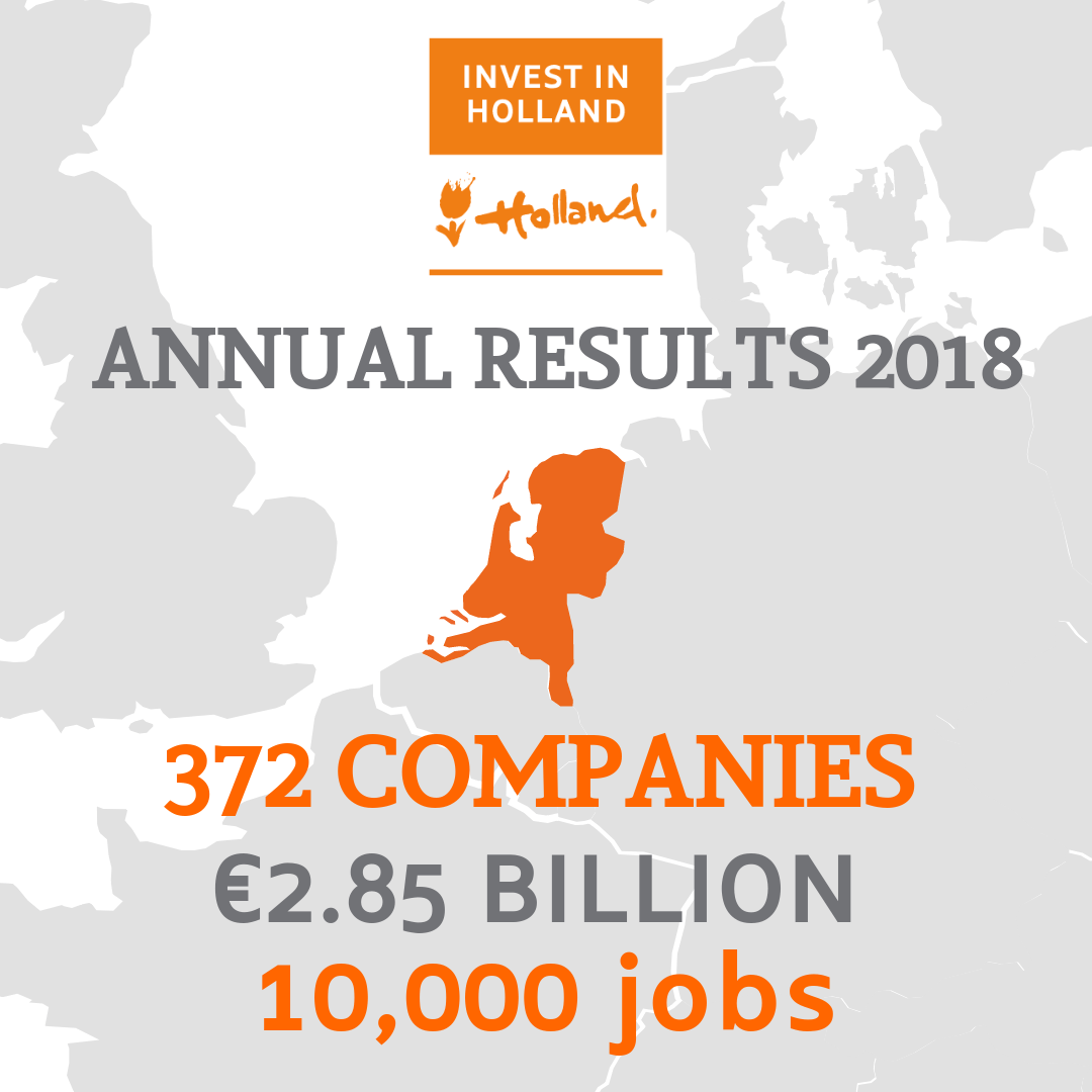 Invest Companies More Foreign Companies Invest In Holland In 2018 10 000 Extra