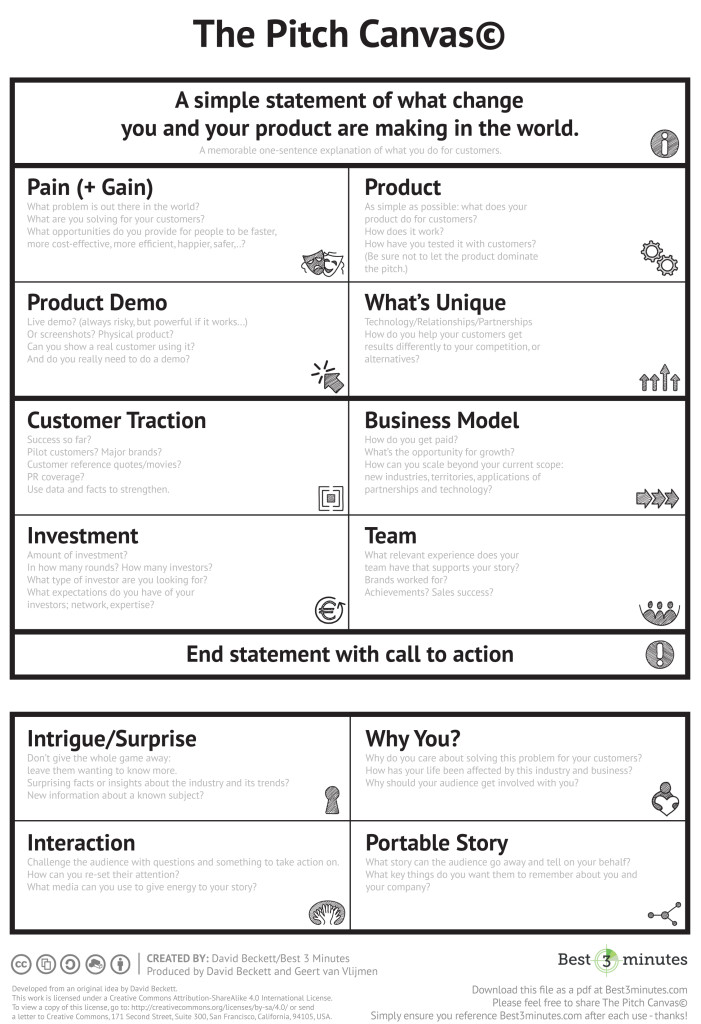 PITCH CANVAS Scrum \/ Agile \/ Lean Pinterest Pitch - resume cover letter template
