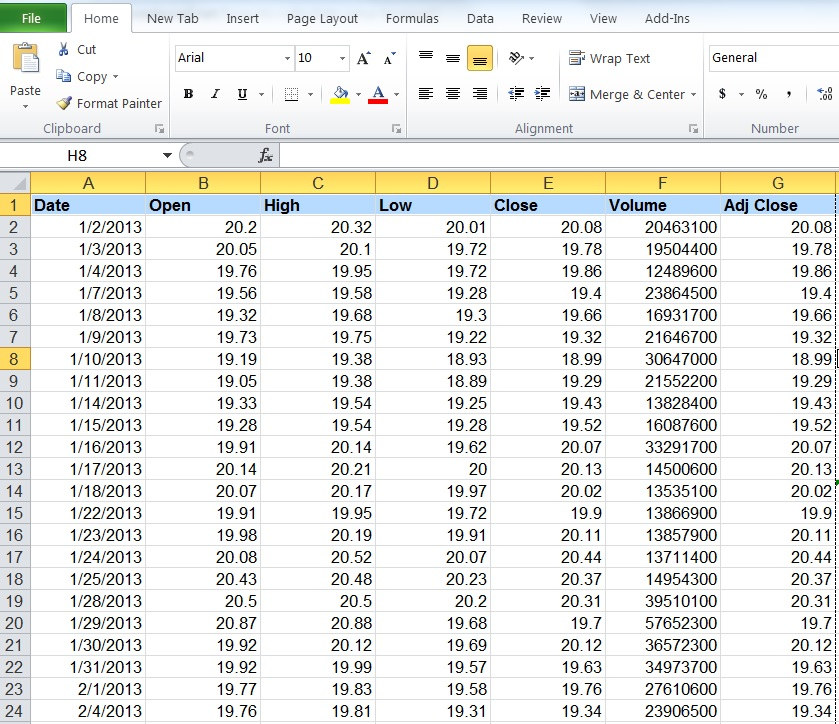 Exponential Moving Average in Excel - Invest Solver