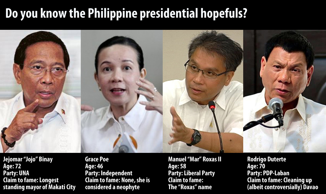 Where in the constitution does it allow a presidential election?
