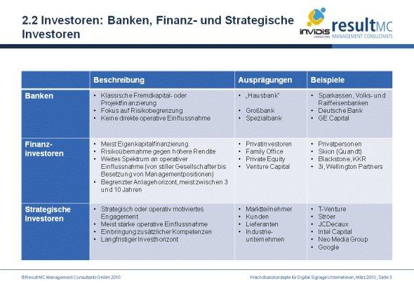 Money Personal Finance News Advice Finanzierungsformen Und Investorenkonzepte – Invidis