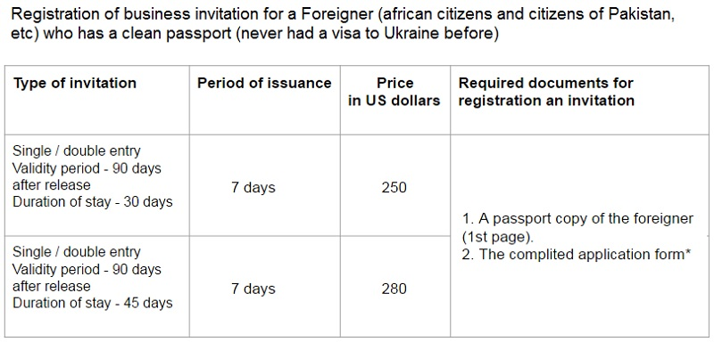Invitation letter for ukraine business visa invitationswedd business invitation letter to ukraineinvitation for visa russia stopboris Images