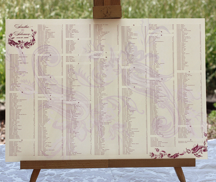 Wedding Reception Seating Charts letterpress wedding invitation blog - wedding charts