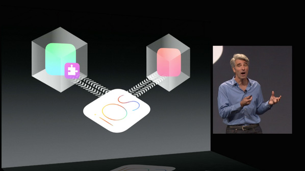 ios8-extensions