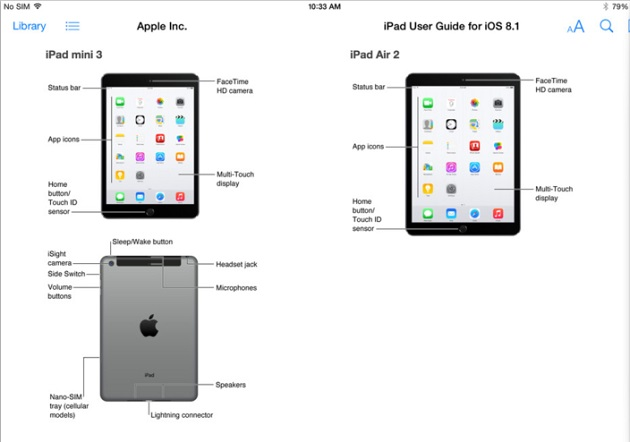 iPad Air mini Touch  ID
