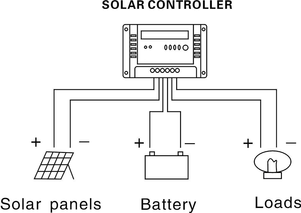 wiring diagram for solar power