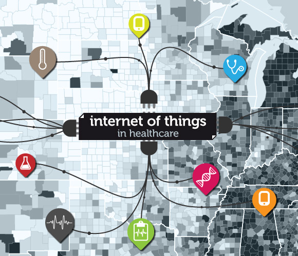 Internet of Things Healthcare Applications