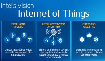 Intel Internet of Things connectivity and networking solutions