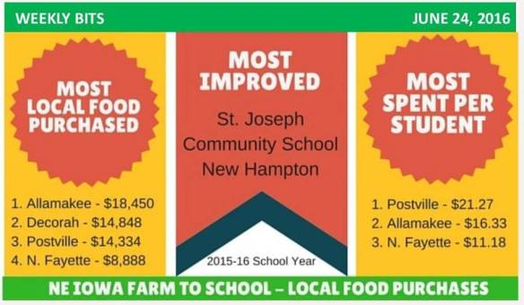 school food awards