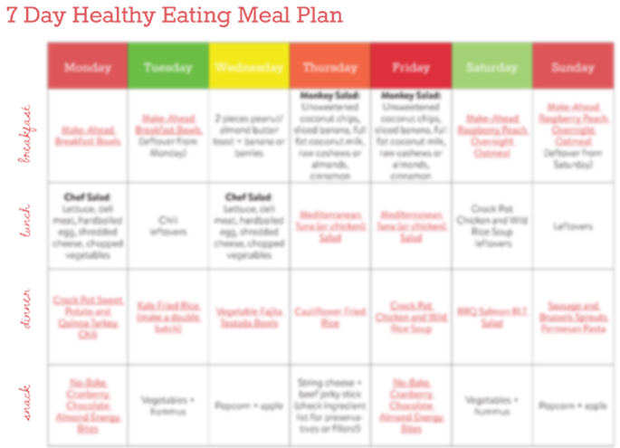 Diet After Baby 5 Eating Tips + FREE 7 Day Healthy Eating Meal Plan - weekly healthy meal plan