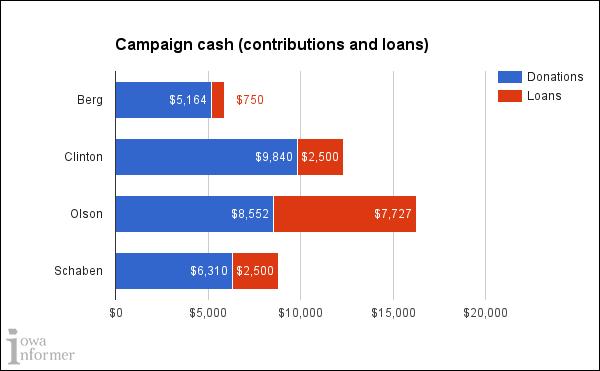 campaign-cash-1