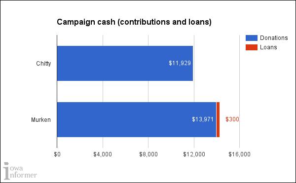 campaign-cash-2
