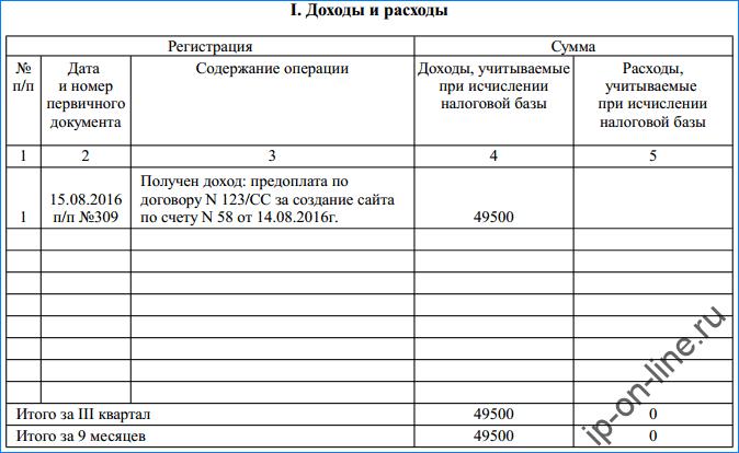 Книга учёта доходов и расходов (КУДиР) 2016
