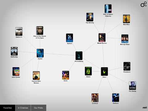 Discovr Movies