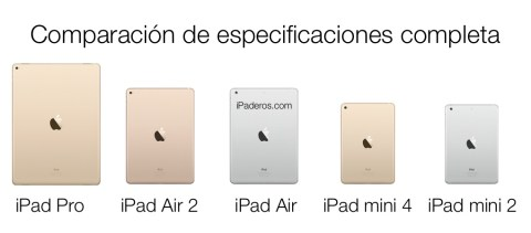 comparación especificaciones iPad