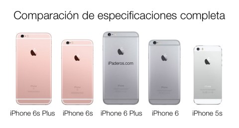 comparación especificaciones iPhone
