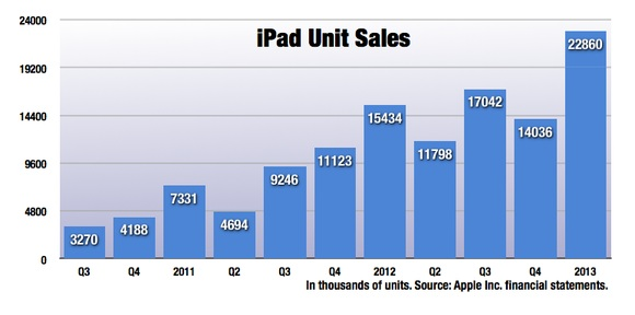 appleq113-ipad-units-100022789-large