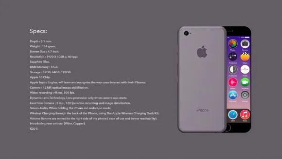 iPhone7SpecList