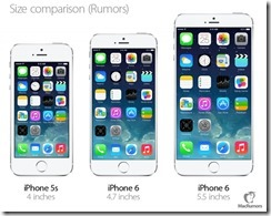 iphone6-sizes-800x636[1]