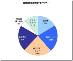 2016_jp_mobile_phone_service_fn_chart_2[1]