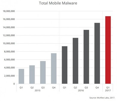 malware-windows-mac-e1498292360805[1]