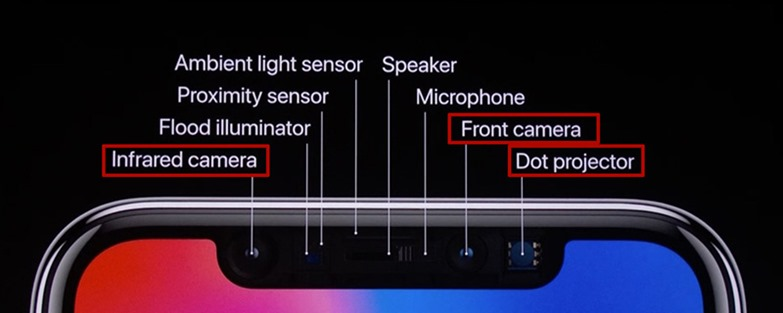 iPhone-X-Sensor[1]