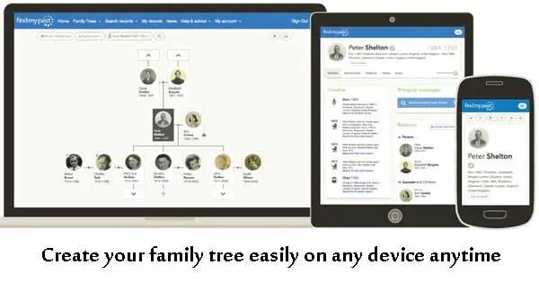 Create your family tree Ireland Calling