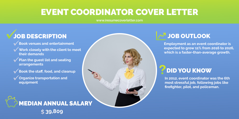 Event Coordinator Cover Letter Samples iResume Cover Letter