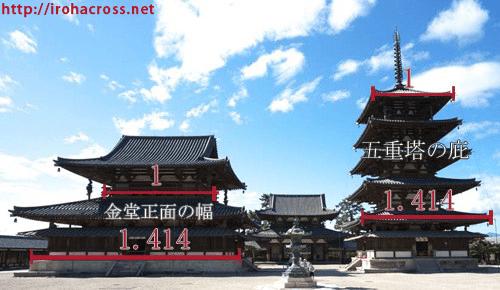 法隆寺と白銀比