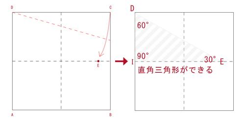 証明1:新たな直角三角形