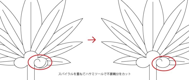天狗の団扇の作り方:はさみツールでパスを削除