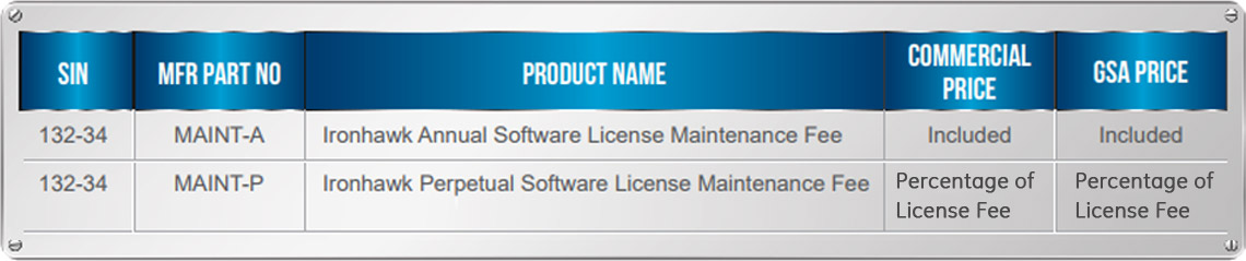 Software Maintenance \u2013 Ironhawk Technologies, Inc