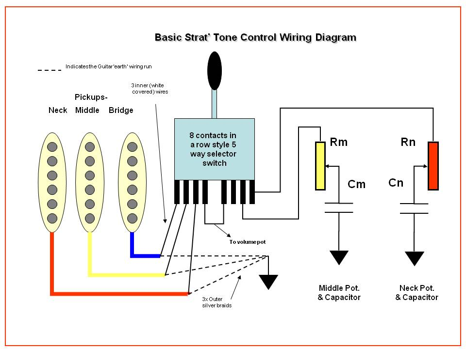 Fender Strat Wiring Diagram Capacitor - Wiring Diagram Write