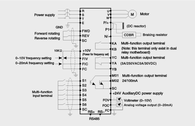 Vfd Wiring Schematic Wiring Diagram
