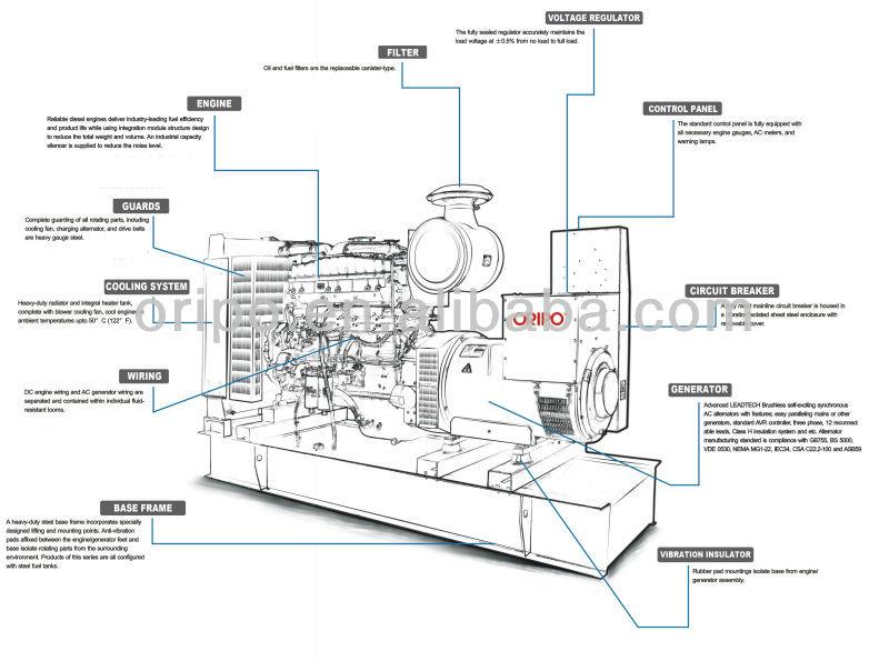 Onan Rv Generator Parts Diagram Wiring Schematic Diagram