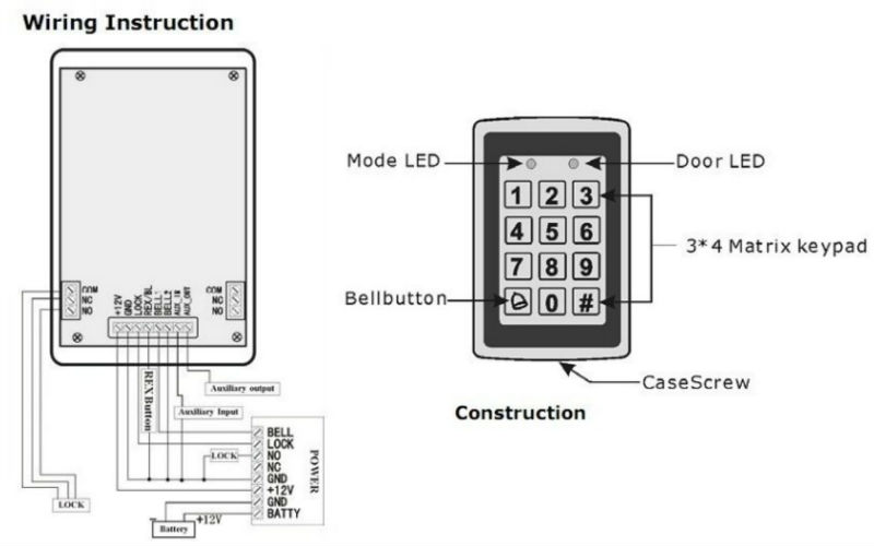 access control wiring house alarm wiring diagrams pdf house image